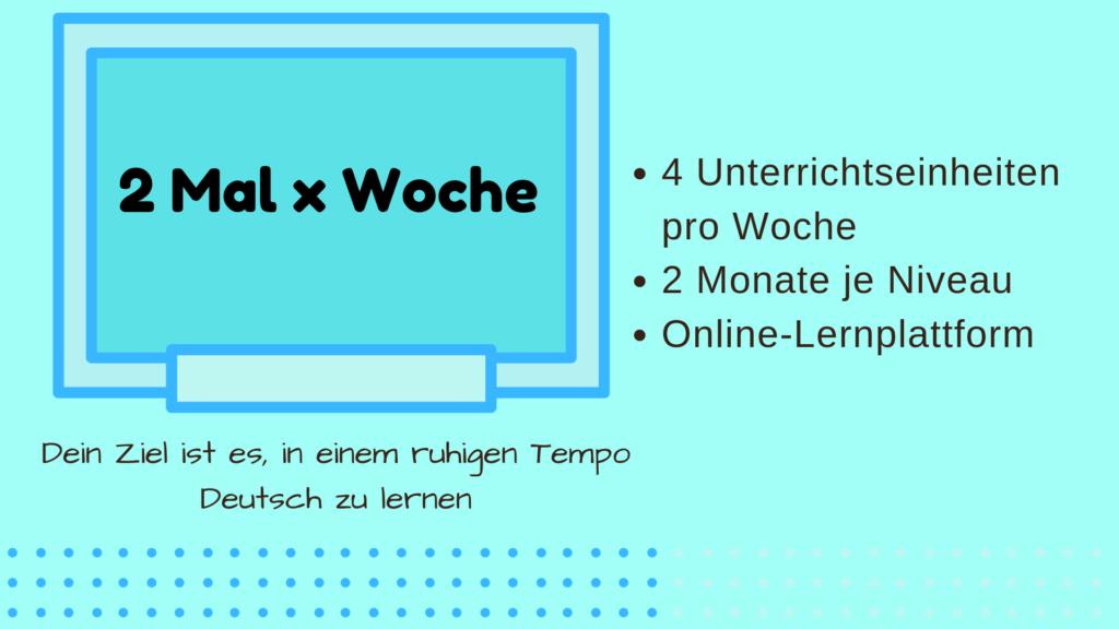 Deutschkurs 2 Mal pro Woche München mundolecu Sprachschule Dauer
